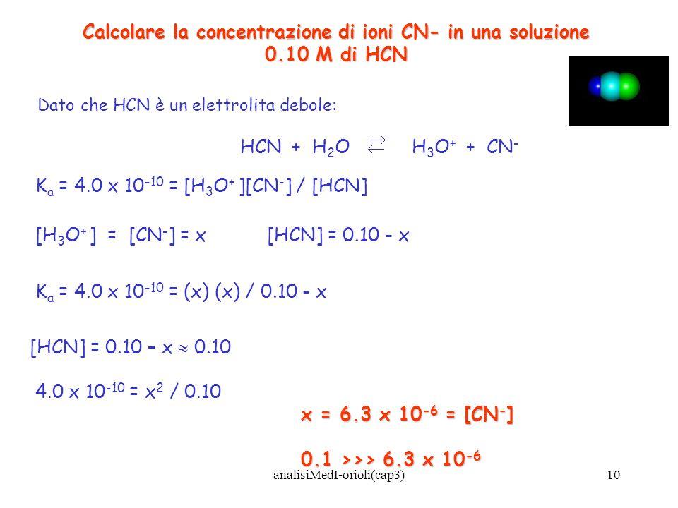 analisiMedI-orioli(cap3)10 Calcolare la concentrazione di ioni CN- in una soluzione 0.10 M di HCN Dato che HCN è un elettrolita debole: HCN + H 2 O H