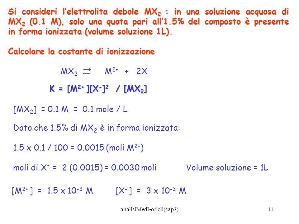 analisiMedI-orioli(cap3)11 Si consideri lelettrolita debole MX 2 : in una soluzione acquosa di MX 2 (0.1 M), solo una quota pari all1.5% del composto
