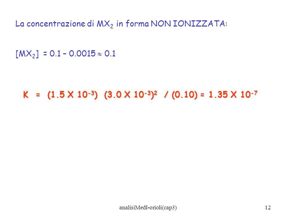 analisiMedI-orioli(cap3)12 La concentrazione di MX 2 in forma NON IONIZZATA: [MX 2 ] = 0.1 – 0.0015 0.1 K = (1.5 X 10 -3 ) (3.0 X 10 -3 ) 2 / (0.10) =