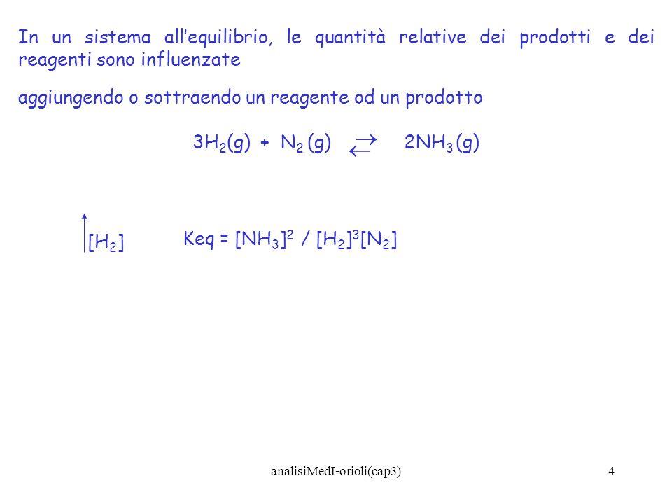 analisiMedI-orioli(cap3)4 In un sistema allequilibrio, le quantità relative dei prodotti e dei reagenti sono influenzate aggiungendo o sottraendo un r