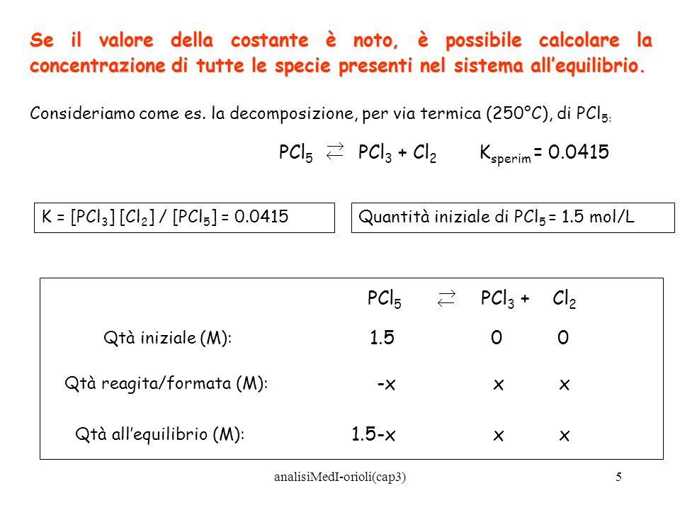analisiMedI-orioli(cap3)6 K = [PCl 3 ] [Cl 2 ] / [PCl 5 ] = x 2 / (1.5 – x) = 0.0415 x 2 = 0.0415 (1.5 – x) x 2 = 0.06255 – 0.0415x x 2 + 0.0415x - 0.06255 = 0 x 1 = 0.2296 x 2 = -0.2711 Quindi le concentrazioni allequilibrio saranno: [PCl 5 ] = 1.5 – 0.2296 = 1.27 M [Cl 2 ] = 0.2296 0.23 M[PCl 3 ] = 0.2296 0.23 M