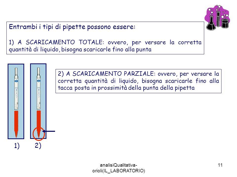analisiQualitativa- orioli(IL_LABORATORIO) 11 Entrambi i tipi di pipette possono essere: 1) A SCARICAMENTO TOTALE: ovvero, per versare la corretta qua