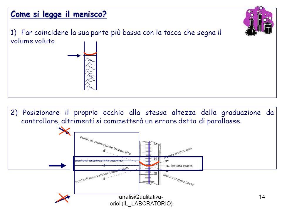 analisiQualitativa- orioli(IL_LABORATORIO) 14 Come si legge il menisco? 1)Far coincidere la sua parte più bassa con la tacca che segna il volume volut