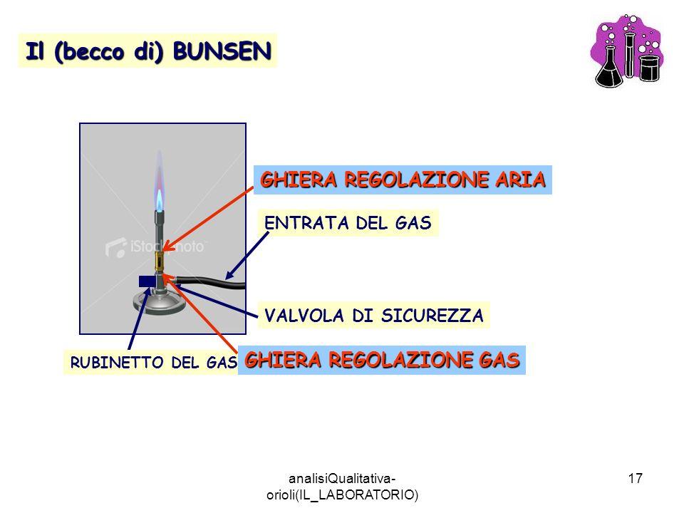 analisiQualitativa- orioli(IL_LABORATORIO) 17 Il (becco di) BUNSEN ENTRATA DEL GAS VALVOLA DI SICUREZZA RUBINETTO DEL GAS GHIERA REGOLAZIONE GAS GHIER