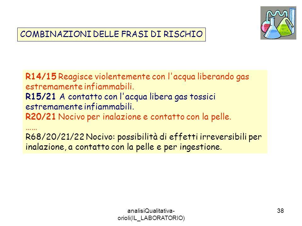 analisiQualitativa- orioli(IL_LABORATORIO) 38 COMBINAZIONI DELLE FRASI DI RISCHIO R14/15 Reagisce violentemente con l'acqua liberando gas estremamente