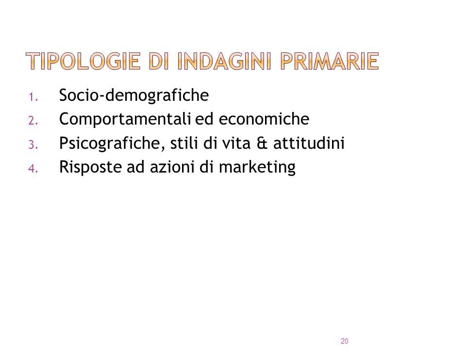 1. Socio-demografiche 2. Comportamentali ed economiche 3. Psicografiche, stili di vita & attitudini 4. Risposte ad azioni di marketing 20