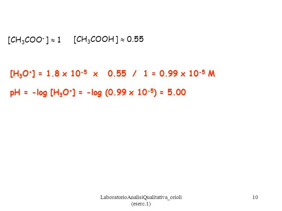 LaboratorioAnalisiQualitativa_orioli (eserc.1) 11 Aggiungiamo 0.5 ml HCl (0.4N).