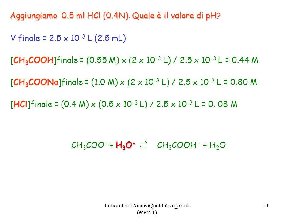 LaboratorioAnalisiQualitativa_orioli (eserc.1) 12 Conc iniziale (M): 0 Conc aggiunta (M): 0.08 Conc variata (M): +0.08 CH 3 COO - + H 3 O + CH 3 COOH + H 2 O -0.08 Conc dopo neutralizzazione (M):0.720 0.52 Conc iniziale (M): Conc aggiunta (M): Conc variata (M): Conc dopo neutralizzazione (M): 0.800.44 [H 3 O + ] = 1.8 x 10 -5 x [CH 3 COOH] / [CH 3 COO - ] = 1.8 x 10 -5 x 0.52 / 0.72 = 1.3 x 10 -5 pH = -log 1.3 x 10 -5 = 4.886
