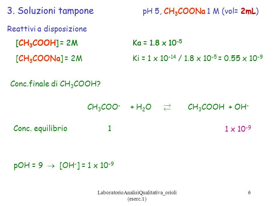 LaboratorioAnalisiQualitativa_orioli (eserc.1) 7 Ki = 0.55 x 10 -9 = [OH - ] [CH 3 COOH] / [CH 3 COO - ] = (1 x 10 -9 ) (x) / 1 = x = 0.55 x 10 -9 / 1 x 10 -9 = 0.55M [CH 3 COOH] 2M 0.55M [CH 3 COO - ] 2M 1M Quanto volume di sodio acetato.
