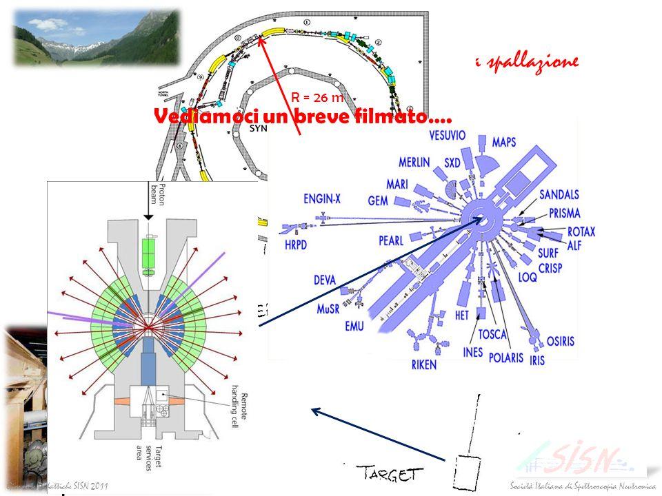 Sorgenti di neutroni Sorgenti a spallazione R = 26 m Società Italiana di Spettroscopia Neutronica Giornate Didattiche SISN 2011 Vediamoci un breve fil