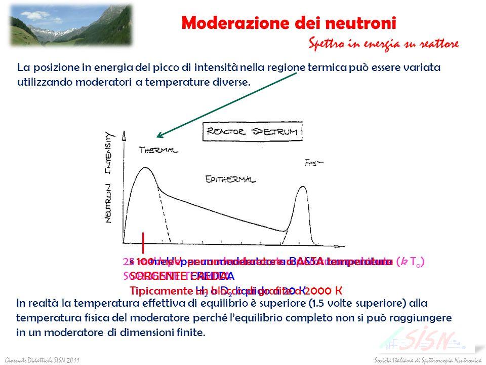 Moderazione dei neutroni Spettro in energia su reattore La posizione in energia del picco di intensità nella regione termica può essere variata utiliz