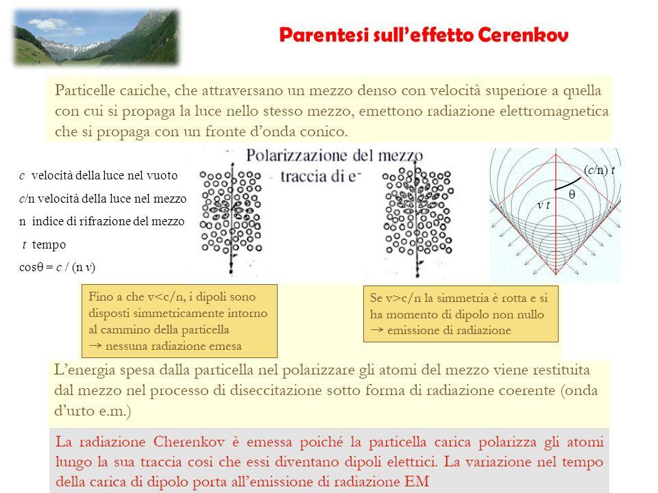 Parentesi sulleffetto Cerenkov (c/n) t v t c velocità della luce nel vuoto c/n velocità della luce nel mezzo n indice di rifrazione del mezzo t tempo