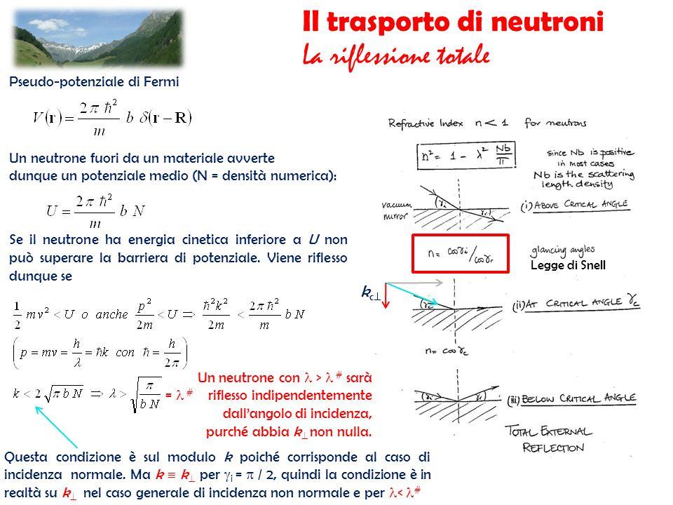 Il trasporto di neutroni La riflessione totale Pseudo-potenziale di Fermi Un neutrone fuori da un materiale avverte dunque un potenziale medio (N = de