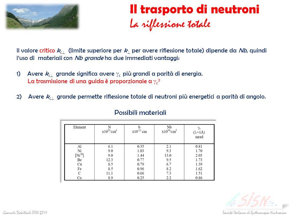 Società Italiana di Spettroscopia Neutronica Giornate Didattiche SISN 2011 Il valore critico k c (limite superiore per k per avere riflessione totale)