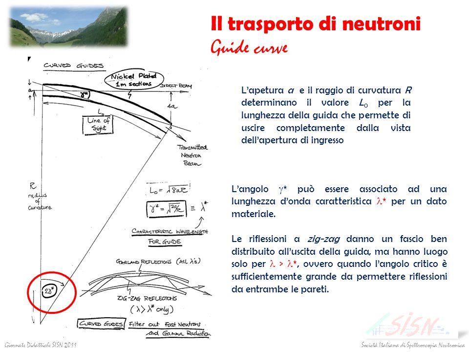 Il trasporto di neutroni Guide curve Società Italiana di Spettroscopia Neutronica Giornate Didattiche SISN 2011 Lapetura a e il raggio di curvatura R