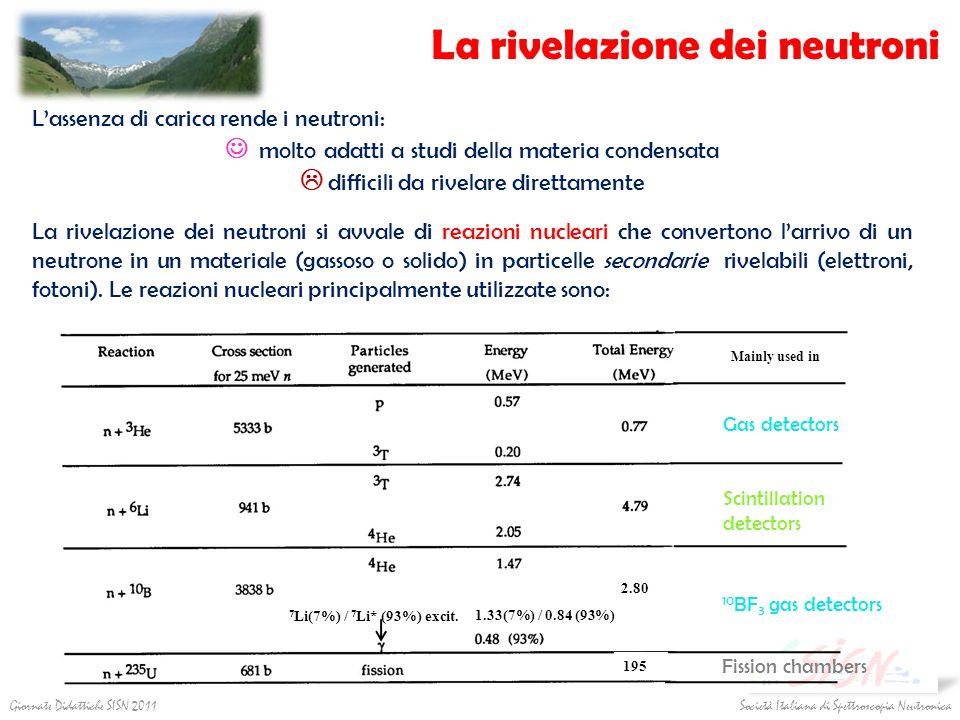 La rivelazione dei neutroni Lassenza di carica rende i neutroni: molto adatti a studi della materia condensata difficili da rivelare direttamente La r
