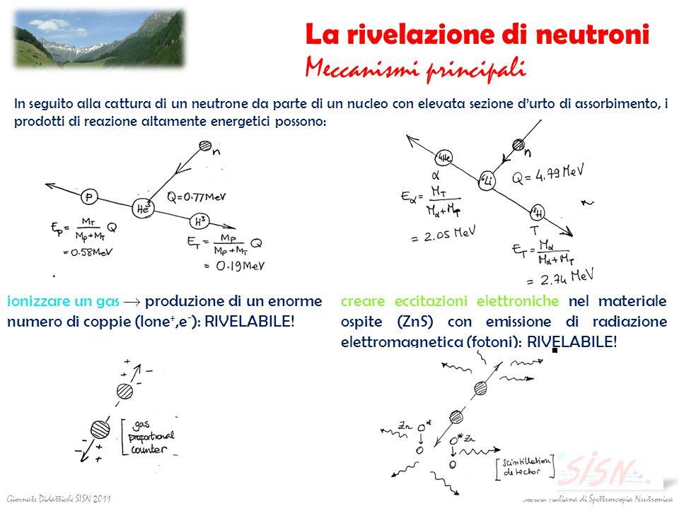 La rivelazione di neutroni Meccanismi principali In seguito alla cattura di un neutrone da parte di un nucleo con elevata sezione durto di assorbiment