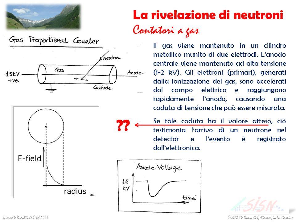 La rivelazione di neutroni Contatori a gas Il gas viene mantenuto in un cilindro metallico munito di due elettrodi. Lanodo centrale viene mantenuto ad
