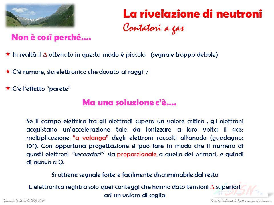 La rivelazione di neutroni Contatori a gas Non è così perché…. In realtà il ottenuto in questo modo è piccolo (segnale troppo debole) Cè rumore, sia e