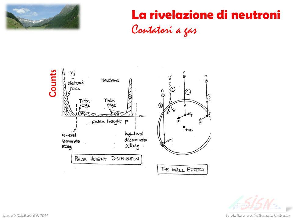 Società Italiana di Spettroscopia Neutronica Giornate Didattiche SISN 2011 Counts La rivelazione di neutroni Contatori a gas