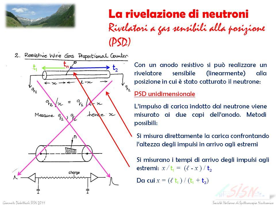 La rivelazione di neutroni Rivelatori a gas sensibili alla posizione (PSD) Con un anodo resistivo si può realizzare un rivelatore sensibile (linearmen