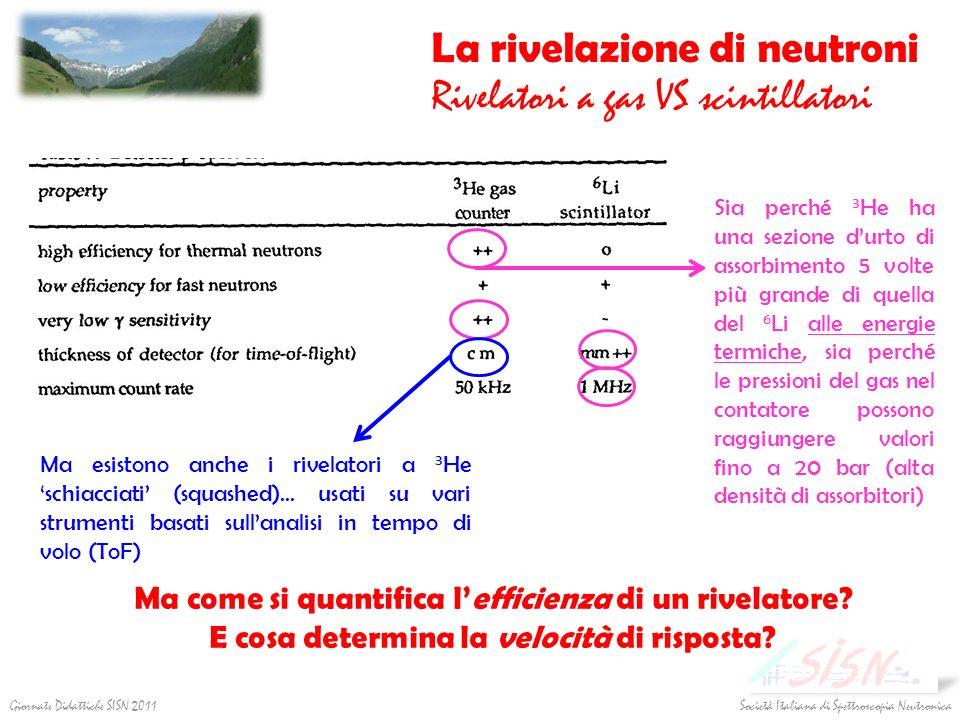 La rivelazione di neutroni Rivelatori a gas VS scintillatori Ma esistono anche i rivelatori a 3 He schiacciati (squashed)... usati su vari strumenti b