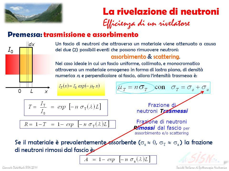 La rivelazione di neutroni Efficienza di un rivelatore 0 L dx x I0I0 Premessa: trasmissione e assorbimento Un fascio di neutroni che attraversa un mat