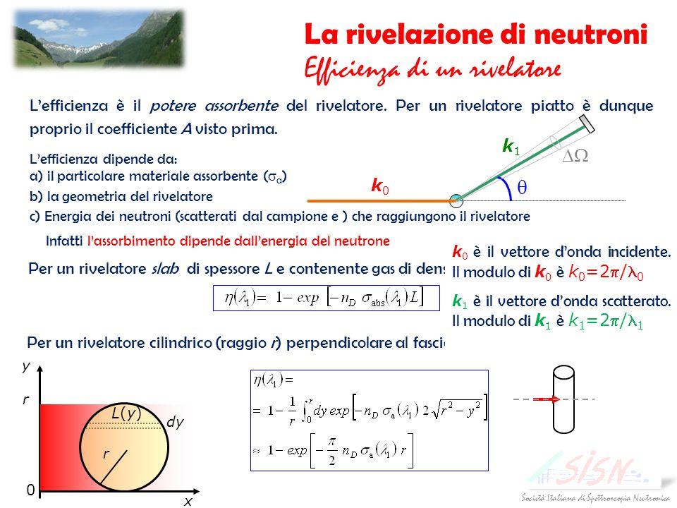 La rivelazione di neutroni Efficienza di un rivelatore Lefficienza è il potere assorbente del rivelatore. Per un rivelatore piatto è dunque proprio il