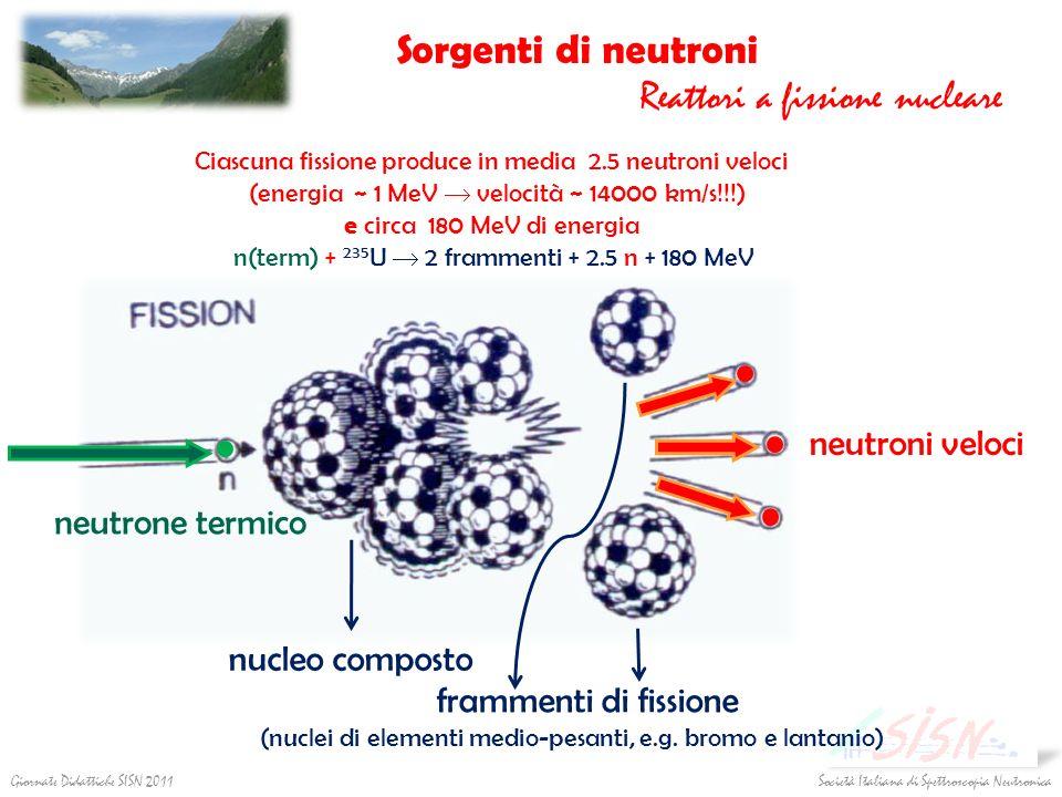 Società Italiana di Spettroscopia NeutronicaGiornate Didattiche SISN 2011 Sorgenti di neutroni Reattori a fissione nucleare neutrone termico neutroni