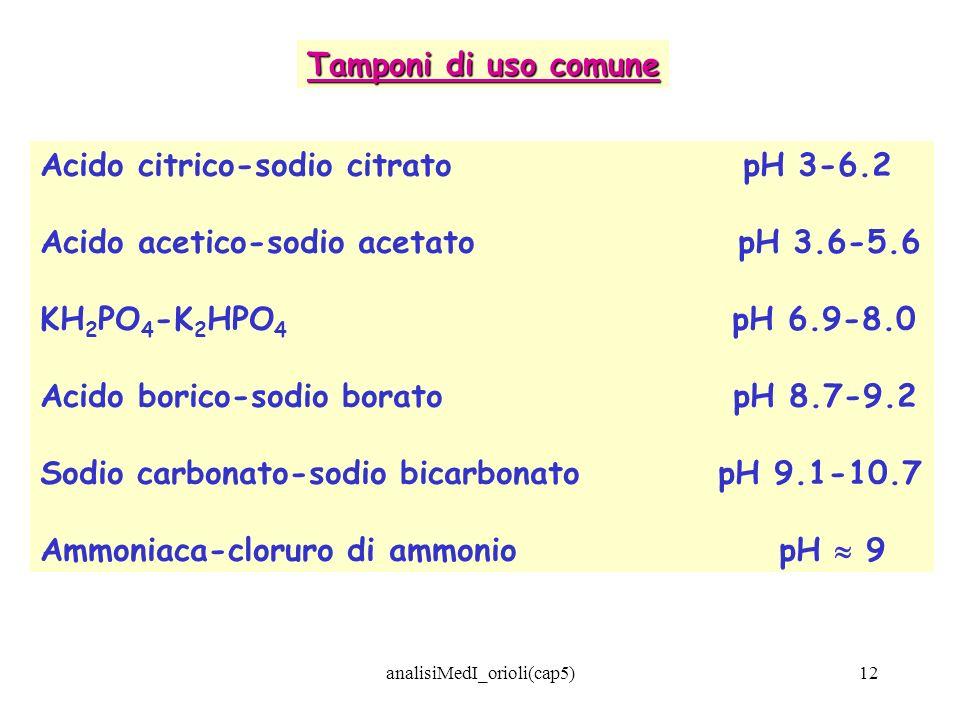 analisiMedI_orioli(cap5)12 Tamponi di uso comune Acido citrico-sodio citrato pH 3-6.2 Acido acetico-sodio acetato pH 3.6-5.6 KH 2 PO 4 -K 2 HPO 4 pH 6