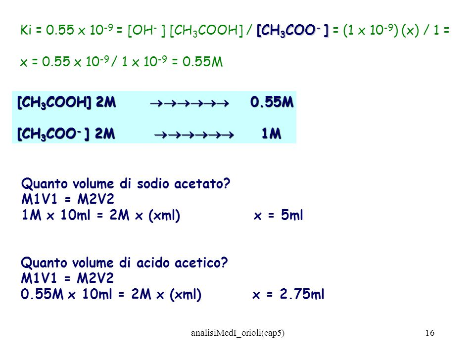 analisiMedI_orioli(cap5)16 [CH 3 COO - ] Ki = 0.55 x 10 -9 = [OH - ] [CH 3 COOH] / [CH 3 COO - ] = (1 x 10 -9 ) (x) / 1 = x = 0.55 x 10 -9 / 1 x 10 -9