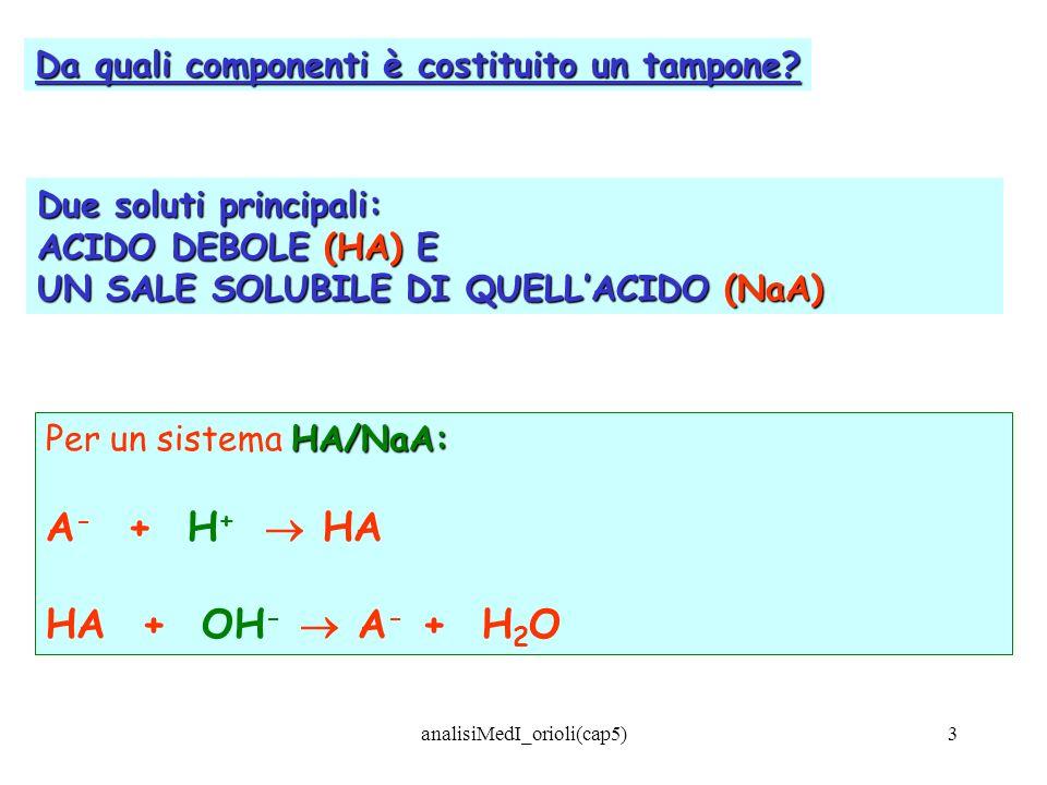 analisiMedI_orioli(cap5)3 Da quali componenti è costituito un tampone? Due soluti principali: ACIDO DEBOLE (HA) E UN SALE SOLUBILE DI QUELLACIDO (NaA)