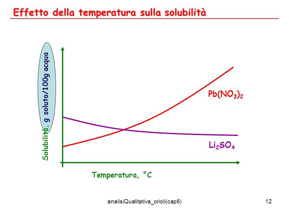 analisiQualitativa_orioli(cap6)12 Effetto della temperatura sulla solubilità g soluto/100g acqua Solubilità, g soluto/100g acqua Temperatura, °C Pb(NO