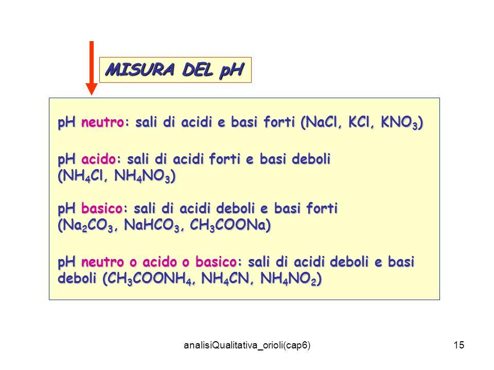 analisiQualitativa_orioli(cap6)15 MISURA DEL pH pH neutro: sali di acidi e basi forti (NaCl, KCl, KNO 3 ) pH acido: sali di acidi forti e basi deboli