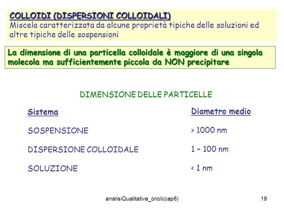 analisiQualitativa_orioli(cap6)18 COLLOIDI (DISPERSIONI COLLOIDALI) Miscela caratterizzata da alcune proprietà tipiche delle soluzioni ed altre tipich