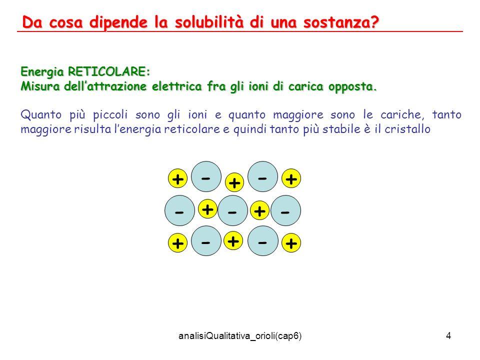 analisiQualitativa_orioli(cap6)4 Da cosa dipende la solubilità di una sostanza? Energia RETICOLARE: Misura dellattrazione elettrica fra gli ioni di ca