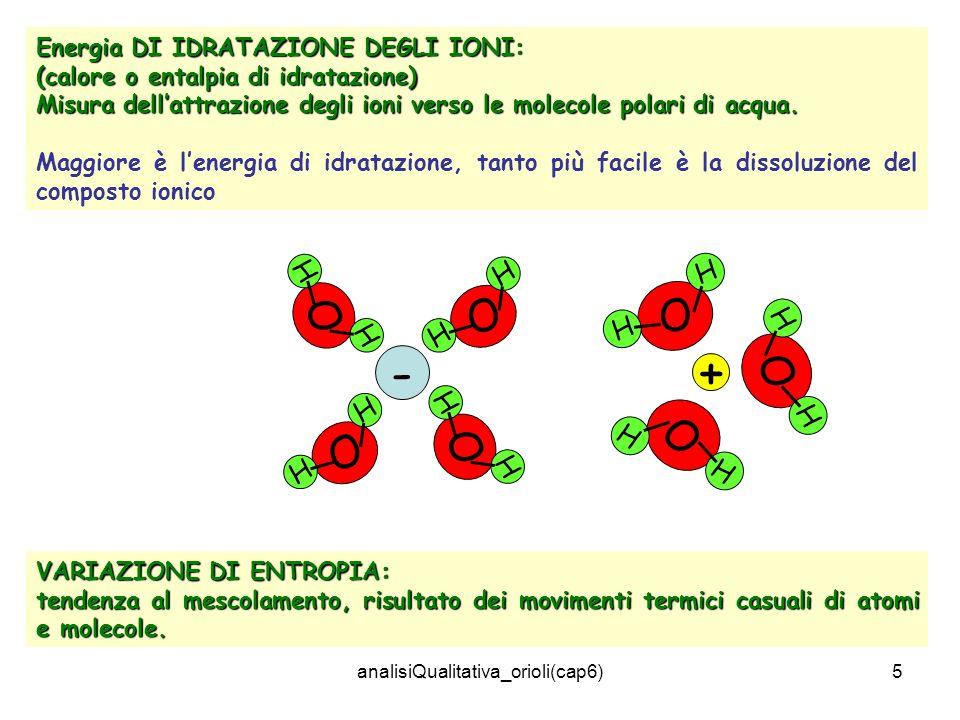 analisiQualitativa_orioli(cap6)5 Energia DI IDRATAZIONE DEGLI IONI: (calore o entalpia di idratazione) Misura dellattrazione degli ioni verso le molec