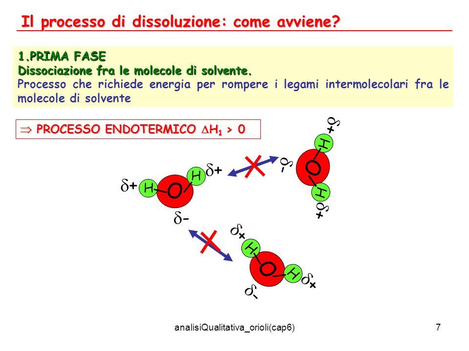 analisiQualitativa_orioli(cap6)7 Il processo di dissoluzione: come avviene? 1.PRIMA FASE Dissociazione fra le molecole di solvente. Processo che richi
