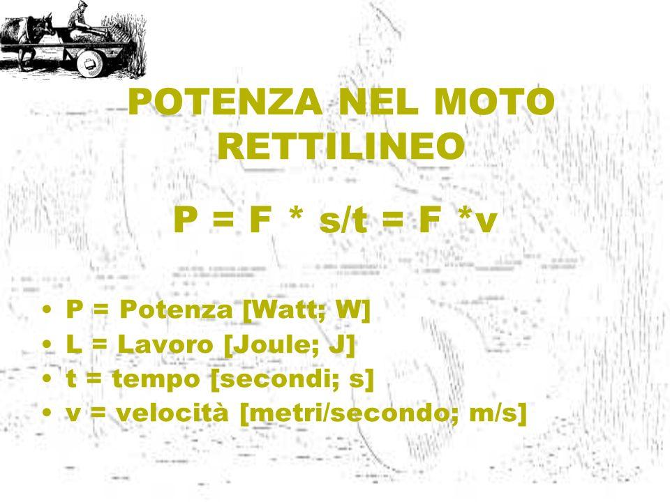 POTENZA NEL MOTO RETTILINEO P = F * s/t = F *v P = Potenza [Watt; W] L = Lavoro [Joule; J] t = tempo [secondi; s] v = velocità [metri/secondo; m/s]