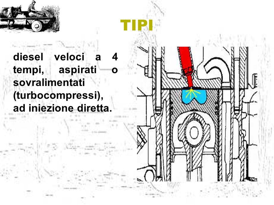 TIPI diesel veloci a 4 tempi, aspirati o sovralimentati (turbocompressi), ad iniezione diretta.