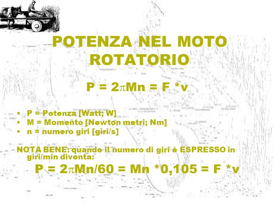 POTENZA NEL MOTO ROTATORIO P = 2 Mn = F *v P = Potenza [Watt; W] M = Momento [Newton metri; Nm] n = numero giri [giri/s] NOTA BENE: quando il numero d