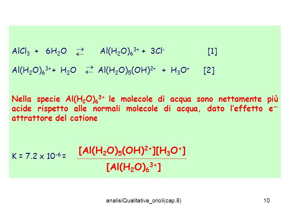analisiQualitativa_orioli(cap.8)10 AlCl 3 + 6H 2 O Al(H 2 O) 6 3+ + 3Cl - [1] Al(H 2 O) 6 3+ + H 2 O Al(H 2 O) 5 (OH) 2+ + H 3 O + [2] Nella specie Al