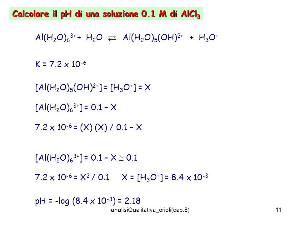 analisiQualitativa_orioli(cap.8)11 Calcolare il pH di una soluzione 0.1 M di AlCl 3 Al(H 2 O) 6 3+ + H 2 O Al(H 2 O) 5 (OH) 2+ + H 3 O + K = 7.2 x 10