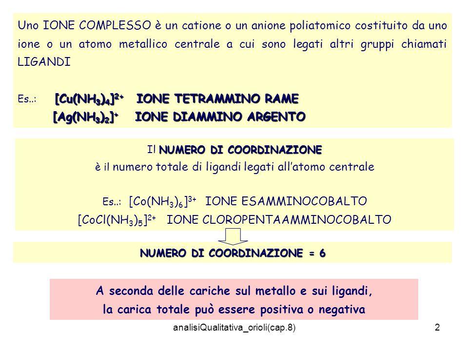 analisiQualitativa_orioli(cap.8)3 Uno IONE COMPLESSO è solitamente neutralizzato da uno ione semplice (CONTROIONE) [CoCl(NH 3 ) 5 ]Cl 2 IONE COMPLESSO IONE CENTRALE N.DI COORDINAZIONE = 1+5 = 6 CLORURO DI CLOROPENTAMMINO COBALTO Un composto di coordinazione in acqua si comporta come un elettrolita (SEPARAZIONE IONE COMPLESSO E CONTROIONE)