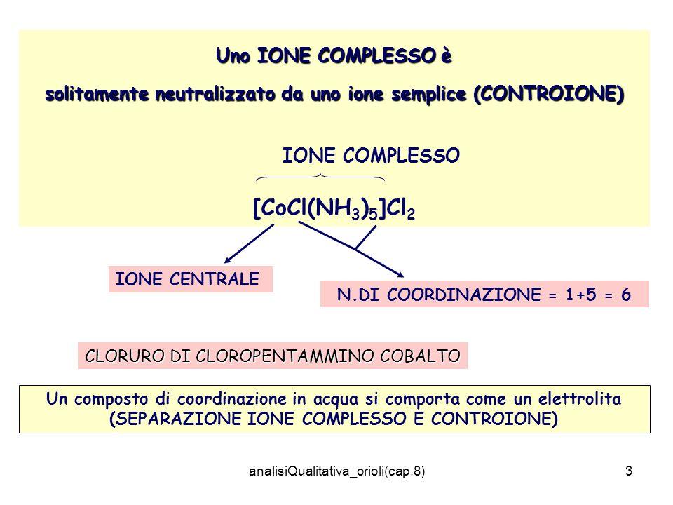 analisiQualitativa_orioli(cap.8)4 STABILITA IONI COMPLESSI Gli IONI COMPLESSI sono instabili e si dissociano nei corrispondenti ioni e molecole da cui si sono formati Ag(NH 3 ) 2 + Ag + + 2NH 3 K instabilità = [Ag + ][NH 3 ] 2 [Ag(NH 3 ) 2 ] Tanto più il valore della K instabilità è piccolo, tanto più lo ione complesso è stabile Se consideriamo lequilibrio in senso opposto, avremo: Ag + + 2NH 3 Ag(NH 3 ) 2 + K formazione K= = K formazione [Ag + ][NH 3 ] 2 [Ag(NH 3 ) 2 ]