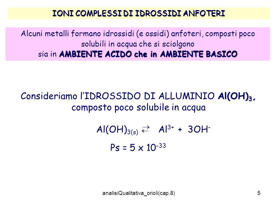 analisiQualitativa_orioli(cap.8)6 Al(OH) 3 si discioglie in ambiente acido Al(OH) 3(s) Al 3+ + 3OH - Al(OH) 3(s) Al 3+ + 3OH - 3H + + 3OH - 3H 2 O 3H + + 3OH - 3H 2 O Al(OH) 3 TETRAIDROSSIALLUMINATO Al(OH) 3 si scioglie anche in NaOH, per formazione dello ione TETRAIDROSSIALLUMINATO Al(OH) 3 (s) Al 3+ + 3OH - Al 3+ + 4OH - [Al(OH) 4 ] -