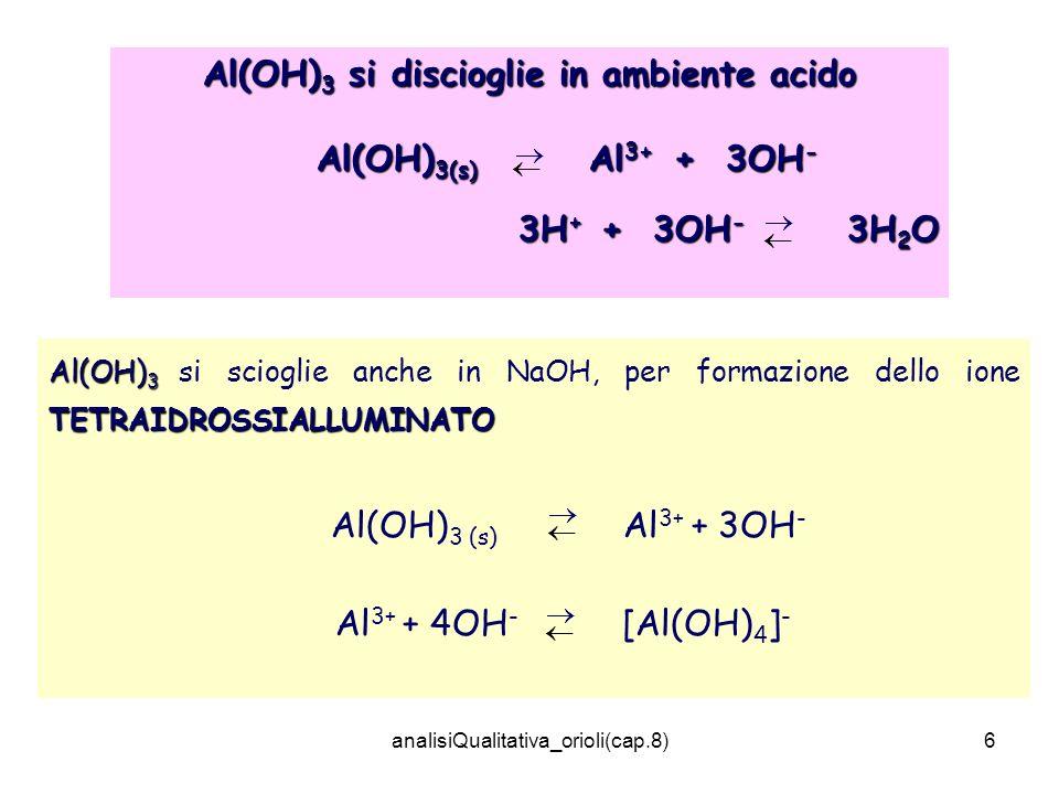 analisiQualitativa_orioli(cap.8)6 Al(OH) 3 si discioglie in ambiente acido Al(OH) 3(s) Al 3+ + 3OH - Al(OH) 3(s) Al 3+ + 3OH - 3H + + 3OH - 3H 2 O 3H