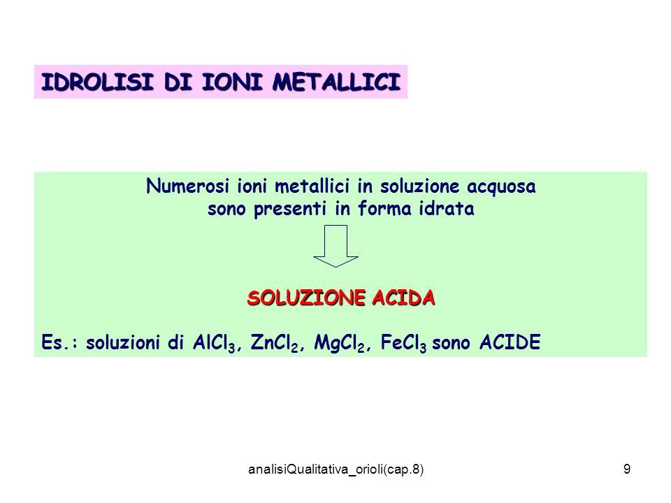 analisiQualitativa_orioli(cap.8)10 AlCl 3 + 6H 2 O Al(H 2 O) 6 3+ + 3Cl - [1] Al(H 2 O) 6 3+ + H 2 O Al(H 2 O) 5 (OH) 2+ + H 3 O + [2] Nella specie Al(H 2 O) 6 3+ le molecole di acqua sono nettamente più acide rispetto alle normali molecole di acqua, dato leffetto e attrattore del catione K = 7.2 x 10 -6 = [Al(H 2 O) 5 (OH) 2+ ][H 3 O + ] [Al(H 2 O) 6 3+ ]