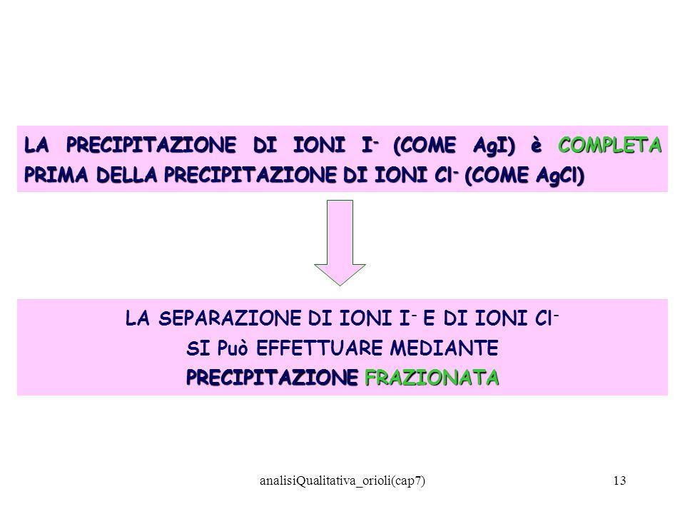 analisiQualitativa_orioli(cap7)13 LA PRECIPITAZIONE DI IONI I - (COME AgI) è COMPLETA PRIMA DELLA PRECIPITAZIONE DI IONI Cl - (COME AgCl) LA SEPARAZIO