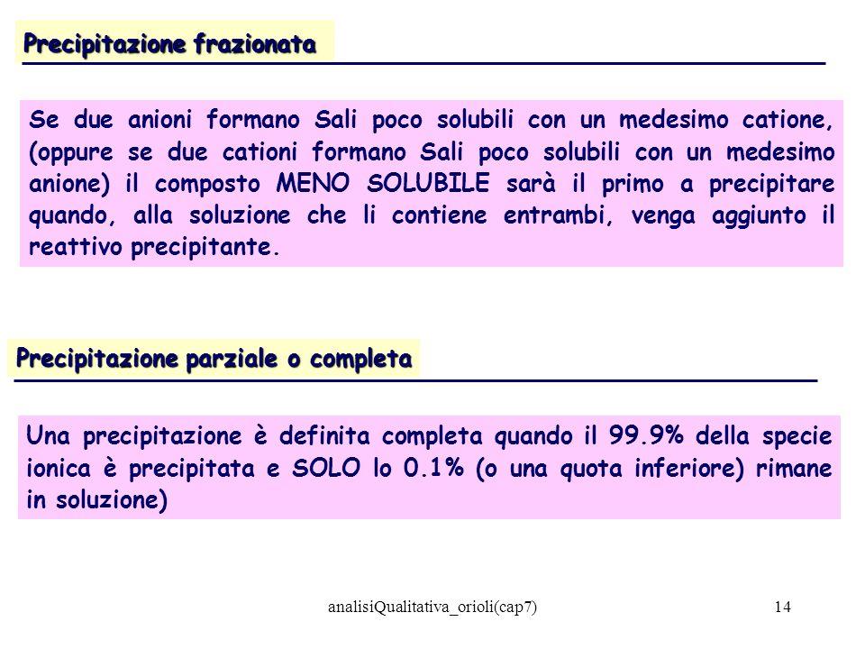 analisiQualitativa_orioli(cap7)14 Precipitazione frazionata Se due anioni formano Sali poco solubili con un medesimo catione, (oppure se due cationi f